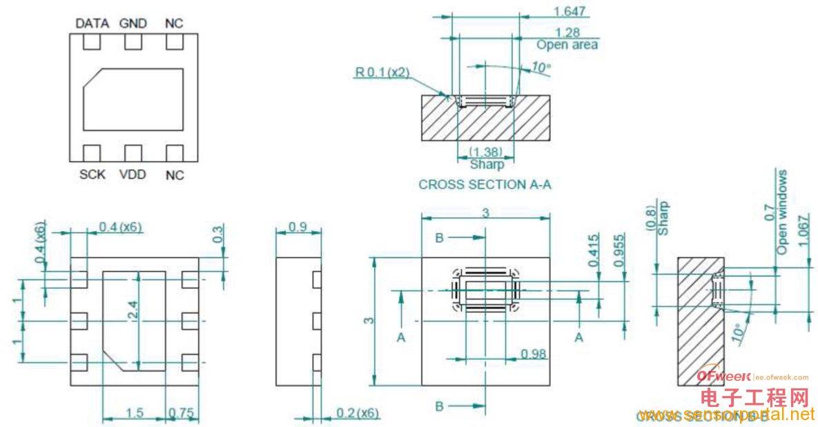 超小体积温湿度传感器htu21和sht21性能评测